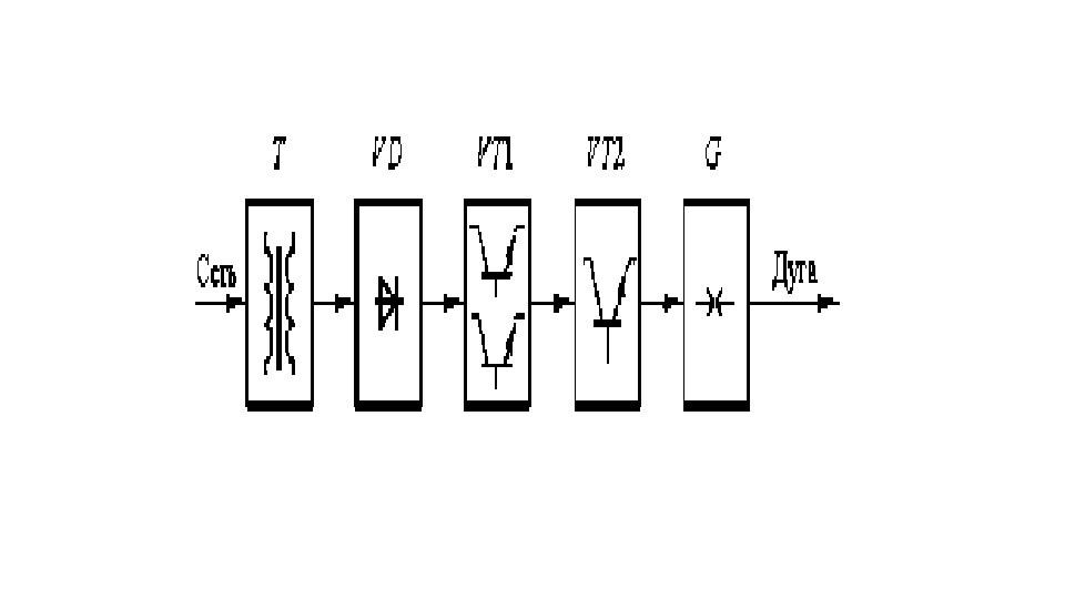 Блок-схема высокочастотного источника ИПИД-80