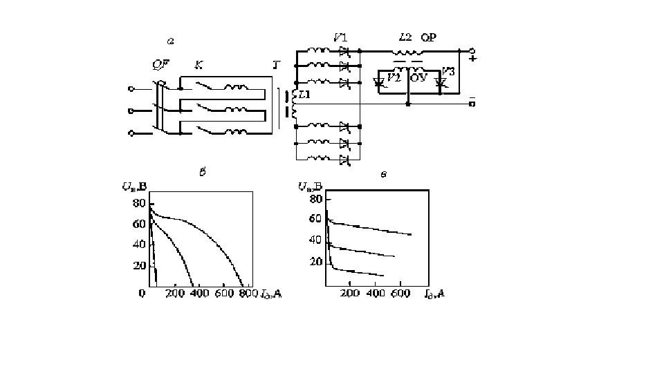 Выпрямитель ВДУ-505 У3: а- упрощённая принципиальная схема