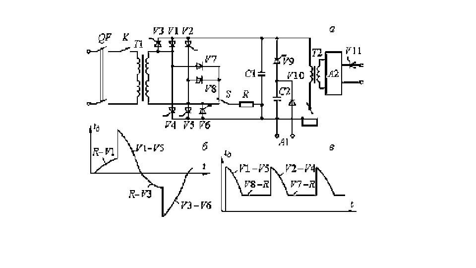 Упрощённая схема (а), осциллограмма переменного (б) и постоянного (в) тока установки УДГУ-302 УХЛ4