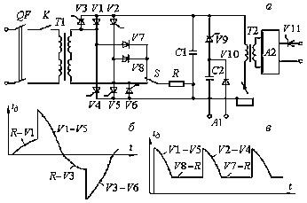 Упрощённая схема (а) и осциллограмма (б) установки УДГ-501-1 УХЛ4