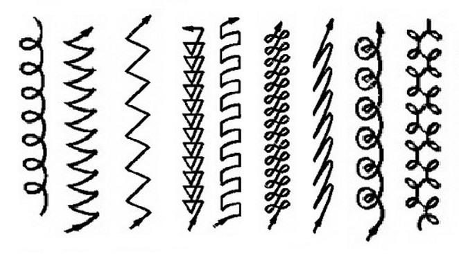 Схема движения электрода при ручной дуговой сварке
