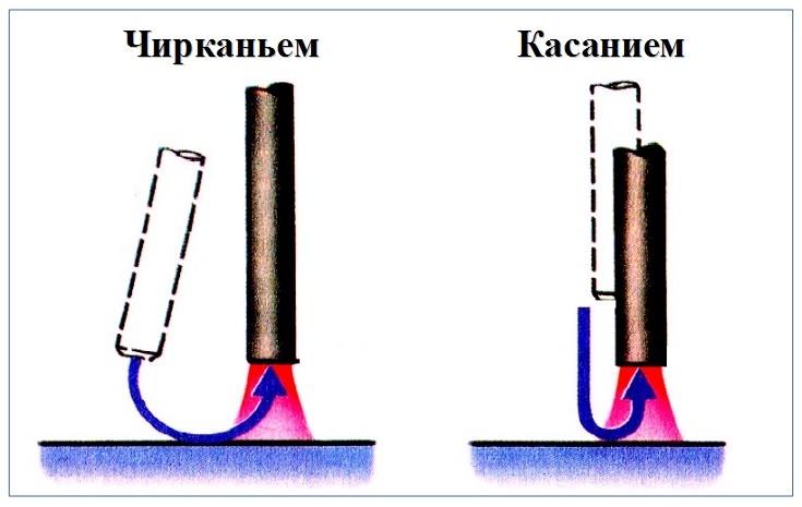 Методы зажигания сварочной дуги